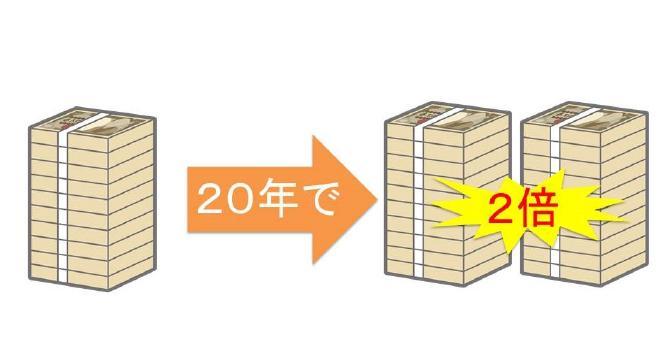 太陽光発電ムラ市場 | 低圧50kw...
